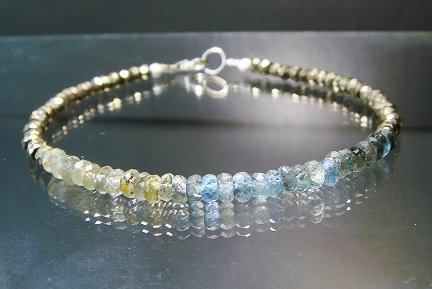Aquamarine Birthstone Jewelry for March